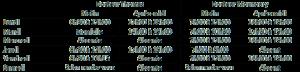 horaires cabinet médical
